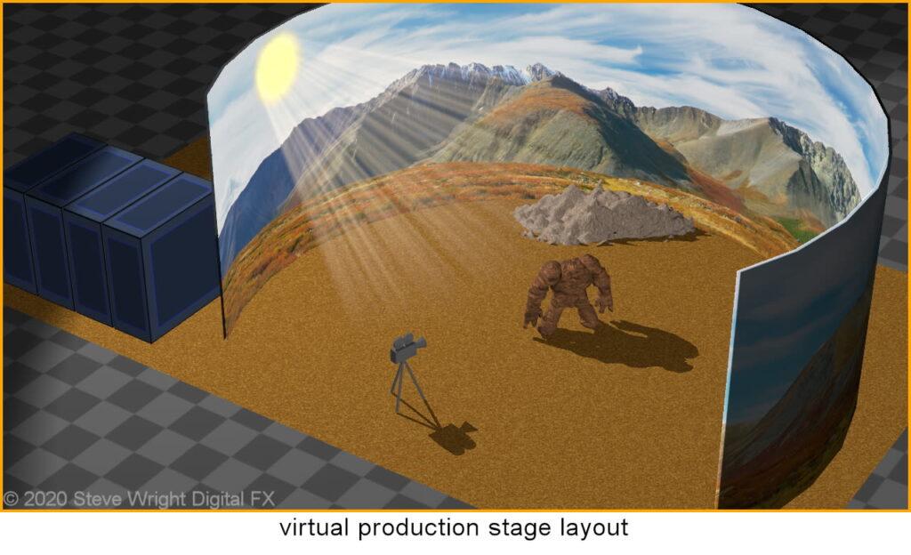 Producción Virtual la realidad de los días de Hoy