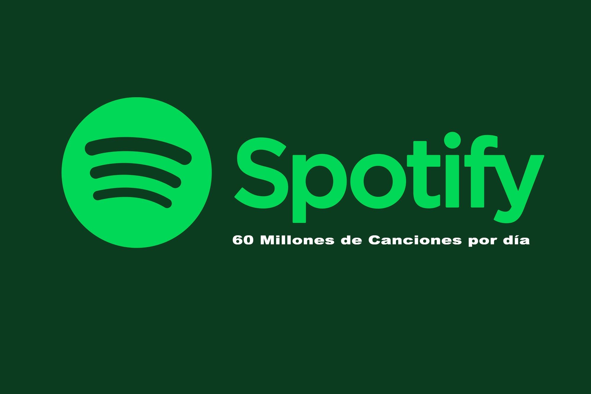 Spotify informe anual